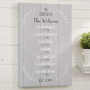 """I'm OBSESSED with this """"Story of Us"""" personalized family sign! This is a gorgeous personalized canvas - it would look stunning on a gallery wall! I love the rustic look of this farmhouse style wall art! You can choose from a grey or brown wood texture background and add any 3 lines to the top and up to 15 names or events and dates plus any line at the bottom. Such a great gift idea too!"""