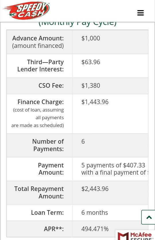 Image result for speedy cash loan costs