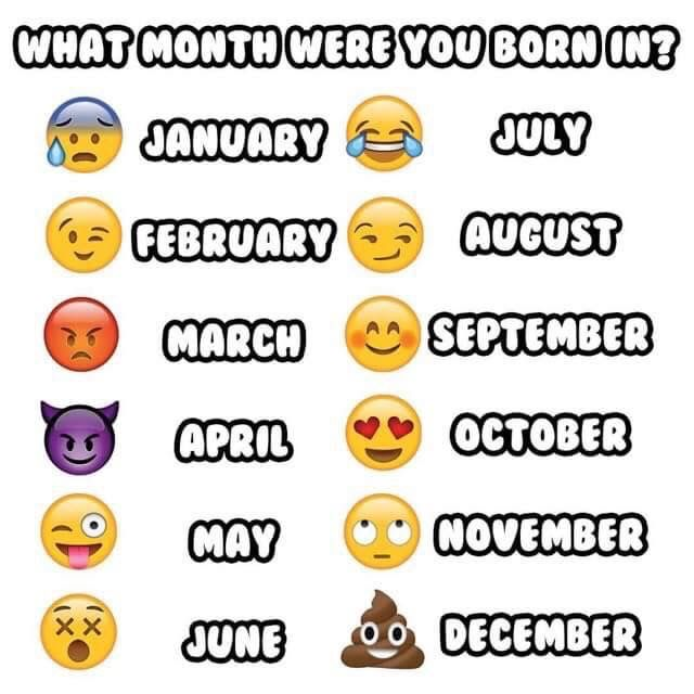 What S Your Birthday Month Emoji Emoji Emojiparty Birthday Birth Month Fun Game Printablegames Games Emoj Emoji Games Character Gifts Emoji Party