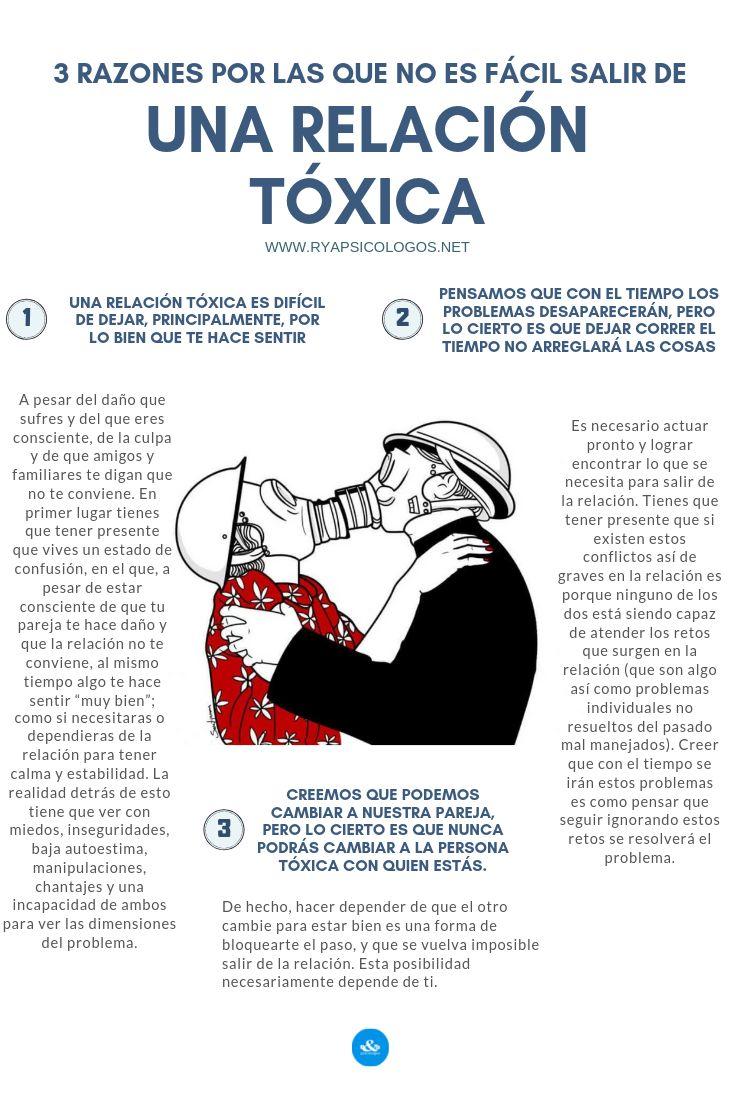 3 razones por la que no es fácil salir de una relación tóxica: Coaching, Mindfulness For Kids, Original Quotes, Life Guide, Psychology Facts, Toxic Relationships, Sarcastic Quotes, Study Tips, Better Life