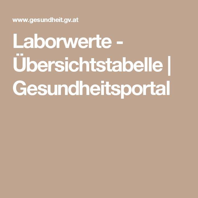 Laborwerte - Übersichtstabelle | Gesundheitsportal