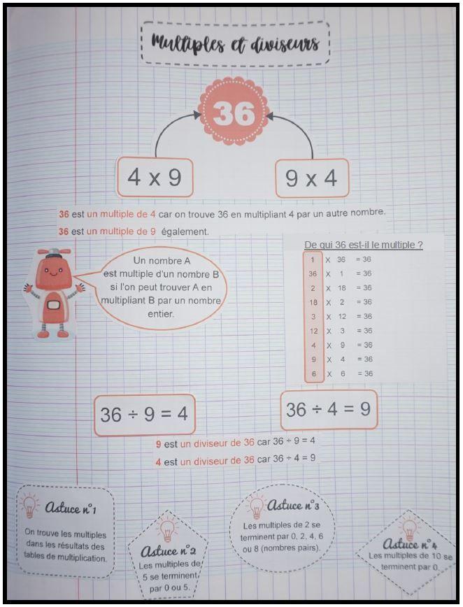Lecon Sur Les Multiples Et Diviseurs Tablettes Pirouettes Jeux De Maths Cm2 Mathematiques Pour Enfants Maths Cm1