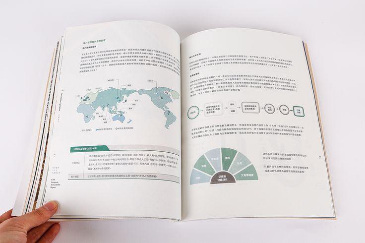 Chung Hwa Pulp CSR Report on Behance