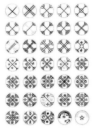 Mapuche Patterns