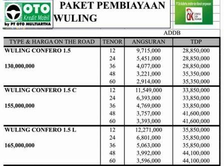 Tabel Paket Kredit Wuling Confero Dp Murah