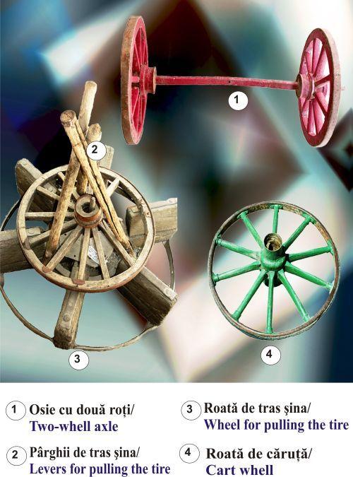 Expoziţia pavilionară MEAP - Rotăritul/Wheelwright's work