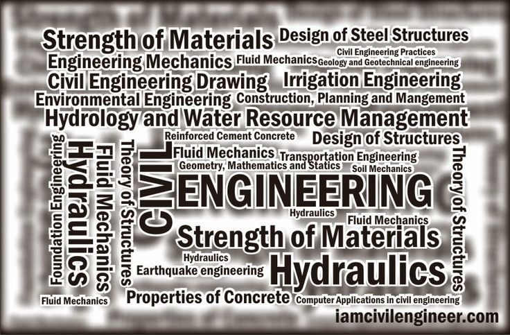 Civil Engineering Subjects | Civil Engineering Blog http ...