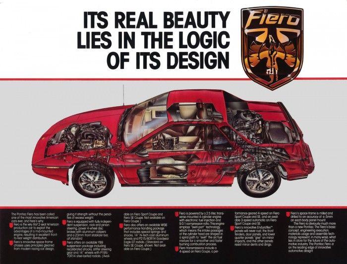 1984 Pontiac Fiero Foldout