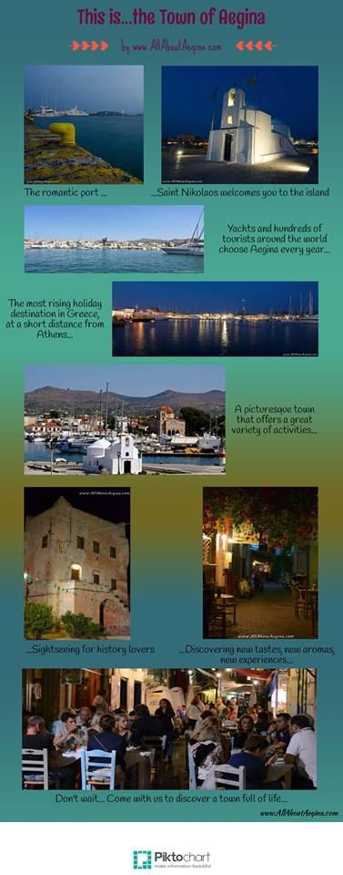 Infographics: The town of Aegina in Greece