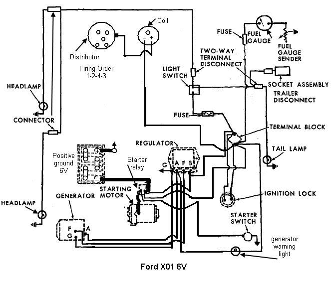 49de023ee89e72944bdd030e1e0ecd47 wiring diagram for ford naa tractor yesterday's tractors 6 volt positive ground wiring at creativeand.co
