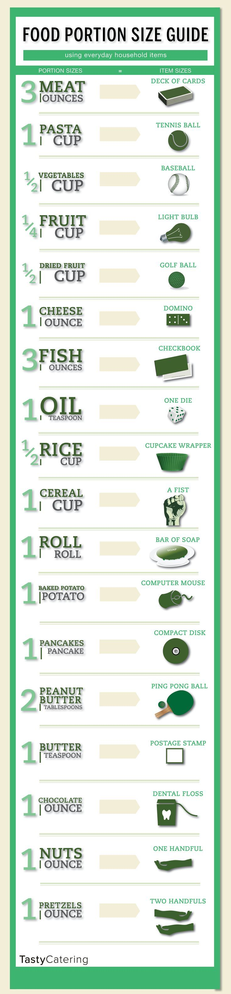 Food Portion Size Guide Using Everyday Household Items #health