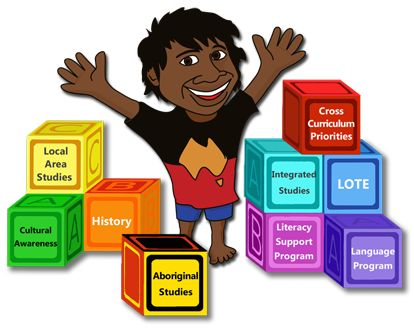Aboriginal Resources for teaching about Australia