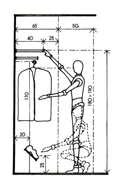 Проектирование гардеробной