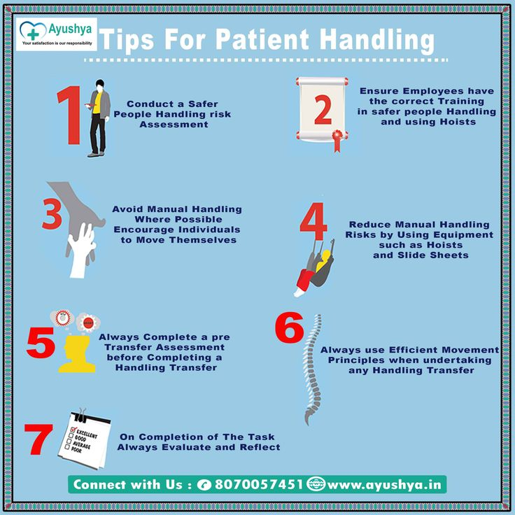 Manual Handling for Personal Care Work – Ideas That Work