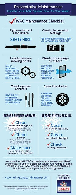 Preventive Maintenance Good for Your HVAC System, Good for Your Wallet by InfographixMIX, via Flickr