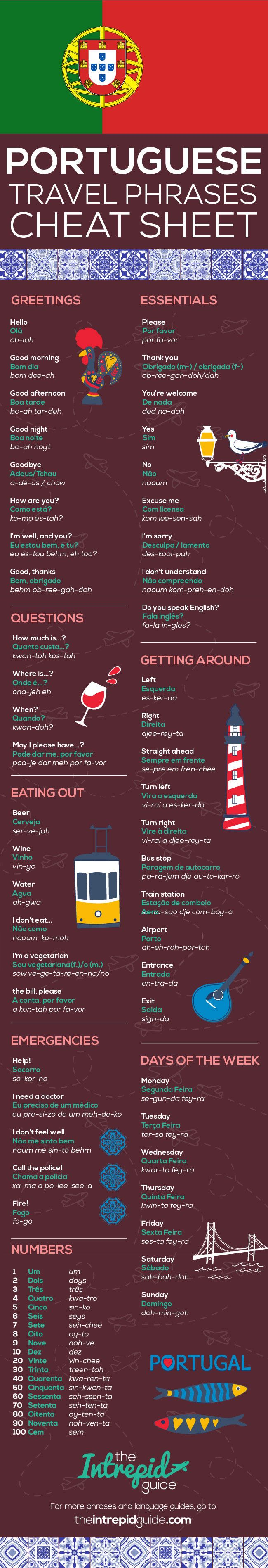 Essential Portuguese Travel Phrase Guide with Pronunciation Useful phrases and travel phrase guide Portuguese Phrases, Portuguese Lessons, Portuguese Language, Portuguese Food, Portugal Vacation, Portugal Travel, Portugal Trip, Visit Portugal, Spain And Portugal
