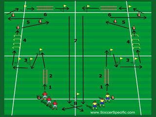 soccer agility 1 | Soccer drills, Soccer workouts, Soccer