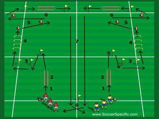 soccer agility 1