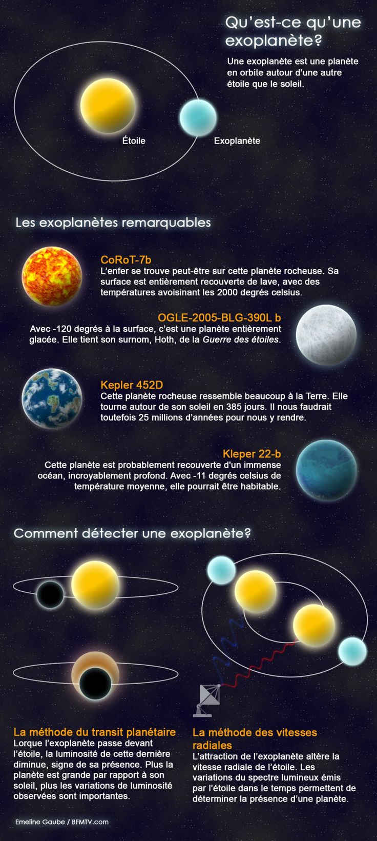 Connu Plus de 25 idées tendance dans la catégorie Nouvelle planete  BY33