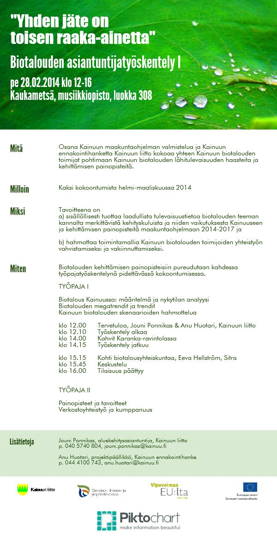 Biotalouden asiantuntijatyöskentely | @Piktochart Infographic