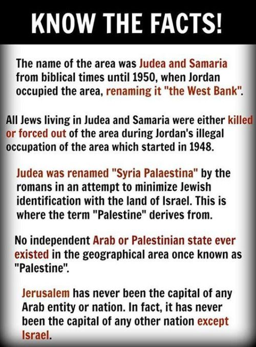 Israel and Jerusalem always have and always will belong to God's chosen...that's not a political statement, it's a Biblical fact