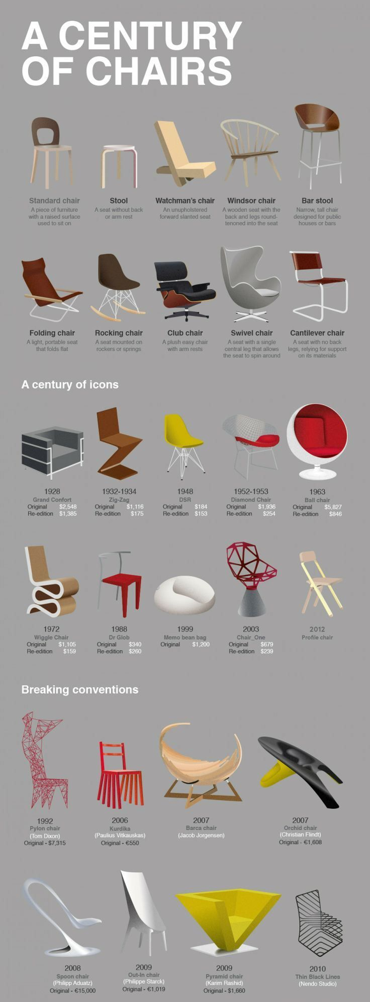 A century of chairs #infographic.