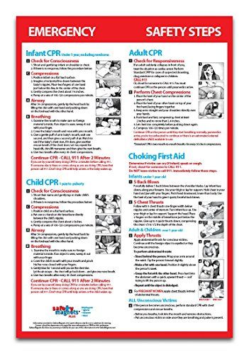 Infant, Child & Adult CPR & Choking First Aid - Non-laminated, 12x18 Poster - 2015 Guidelines Safety Magnets http://www.amazon.com/dp/B016YW1APQ/ref=cm_sw_r_pi_dp_xXMbxb05Y4TKA