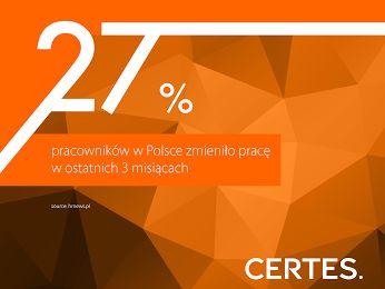 Brawo Polacy - CERTES – Google+