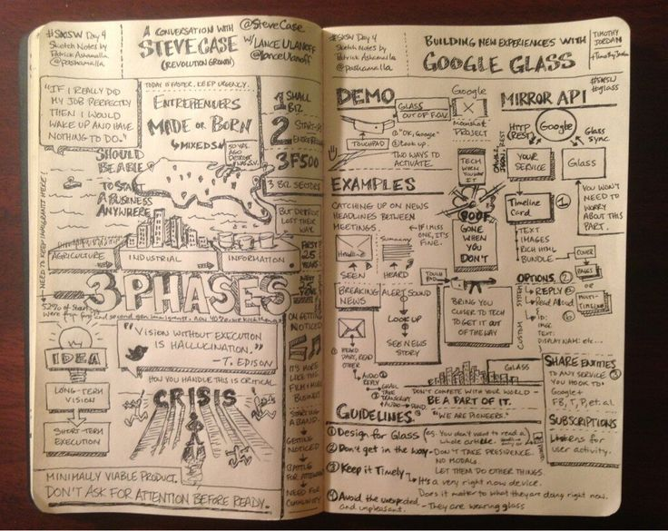 Twitter / pashamalla: My sketch notes from Day 4 ...