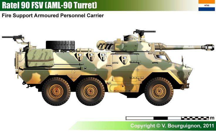SADCo Ratel-90 FSV