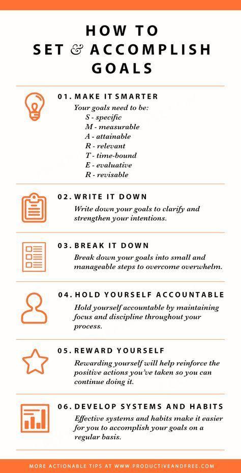 Wie man Ziele auf SMARTER-Weg setzt und erreicht -…