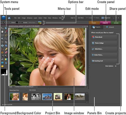 Photoshop Elements 7 For Dummies: Cheat sheet