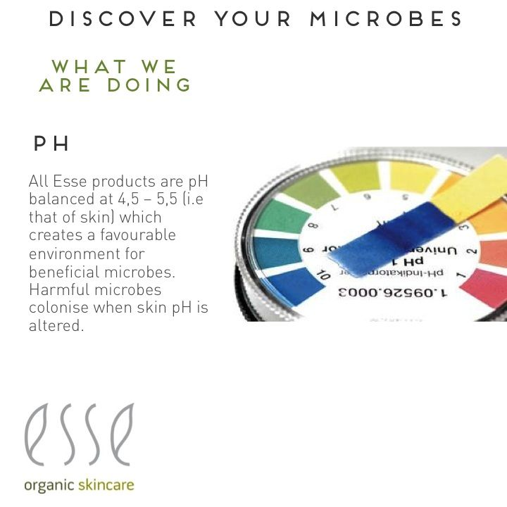 Did you know that skin needs good microbes to be healthy and to slow ageing. And did you know good mircobes can only colonise at the same pH of skin. That's why it's so important for your skincare products to have the same pH as your skin. Learn more at www.esse.co.za