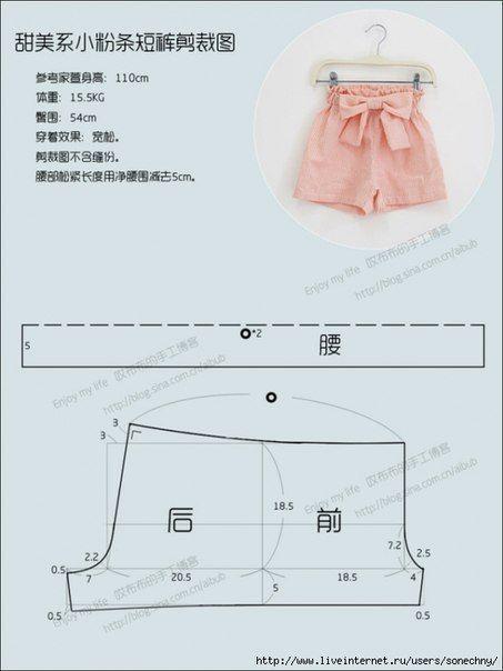 Como hacer vestidos y conjuntos para niñas09