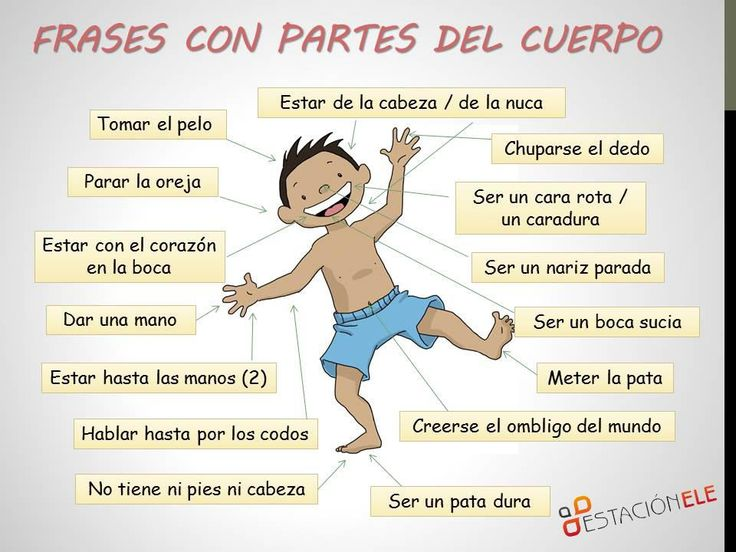 #Spanish sayings with body parts. EXPRESIONES RELACIONADAS CON LAS PARTES DEL CUERPO. #Body parts in Spanish #Spanish sayings