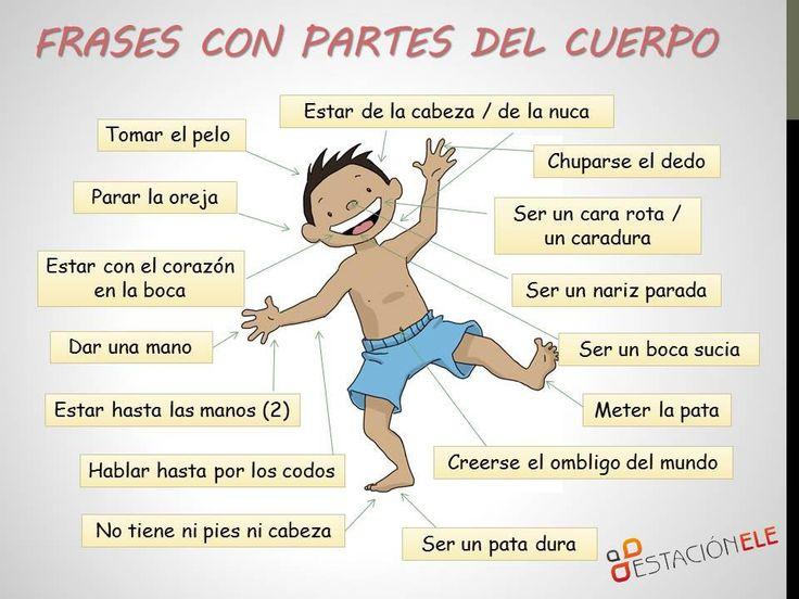 #Spanish sayings with body parts. EXPRESIONES RELACIONADAS CON LAS PARTES DEL CUERPO. #Body parts in Spanish #Spanish sayings