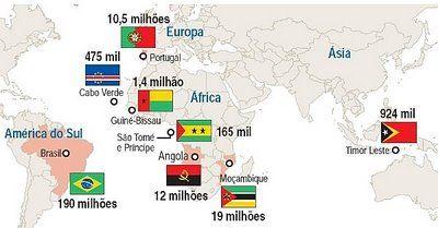 Países que falam português – Elgoog Brasil