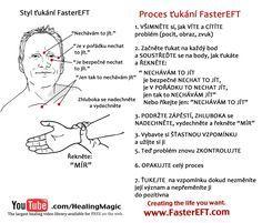 Akupresurní body a postup ťukání ve FasterEFT