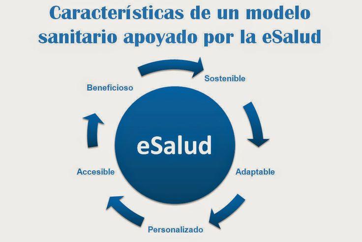 La eSalud que queremos: Cinco características básicas para construir un modelo de eSalud con garantías