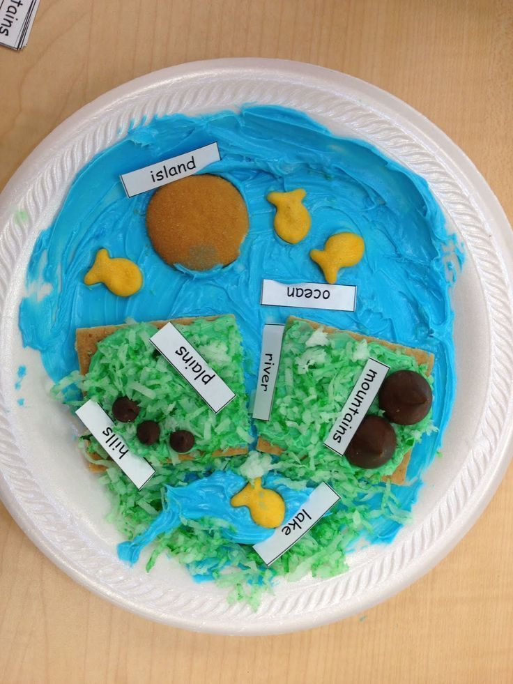 Fun, edible way to teach landforms. (SS1G3 The student will locate major topographical features of the earths surface. c. Identify and describe landforms, including mountains, deserts, vall eys, plains, plateaus, and coasts.)