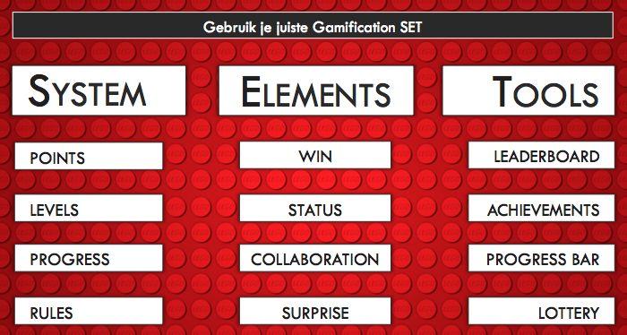 gamification voorbeelden - Google zoeken