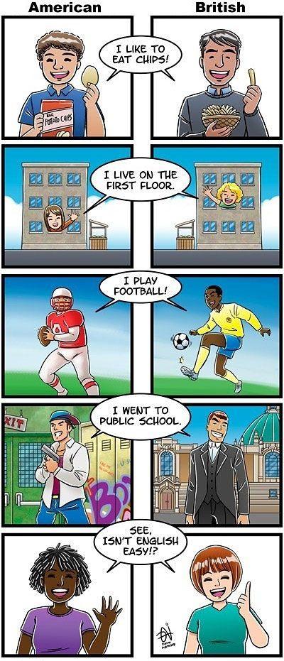 American vs. British English...