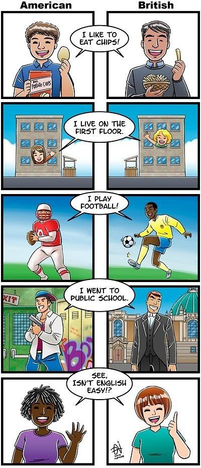 American vs. British English...... AHORA COMPARE CON LATIN AMERICA