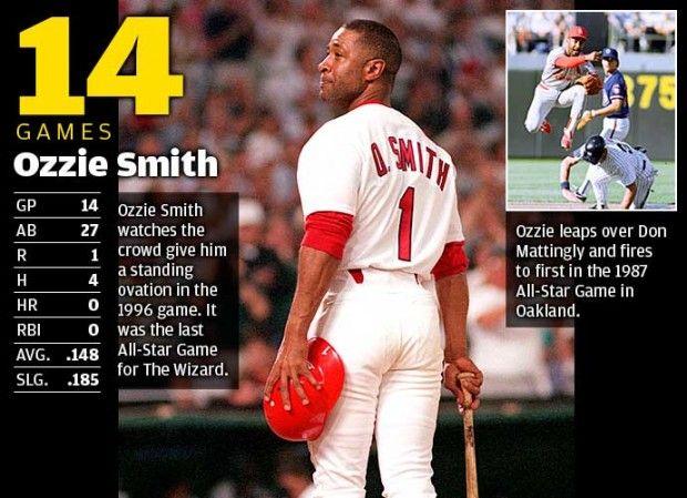 14 All-Star Games Ozzie Smith