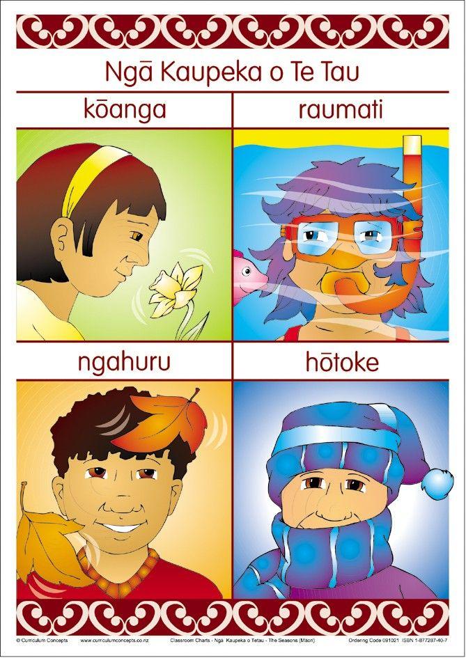 Seasons Maori Chart | Te Reo Maori Resources