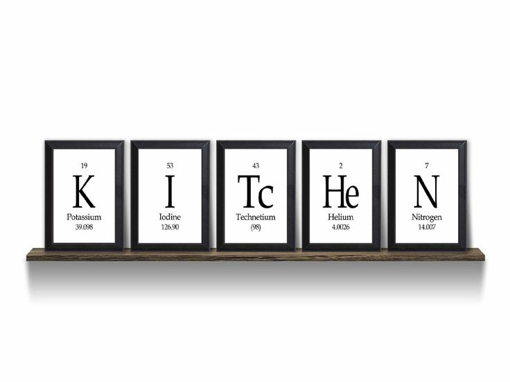 Kitchen Periodic Table Framed 5 Piece Wall Plaque Set Each Plaque 5