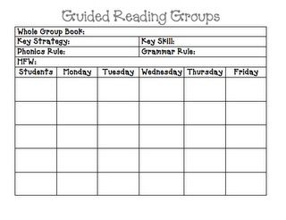 Guided reading groups lesson plan template  | followpics.co