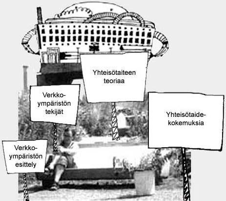 Yhteisötaiteen verkkoympäristö - Merkillisiä polkuja (Annika Lintervo)