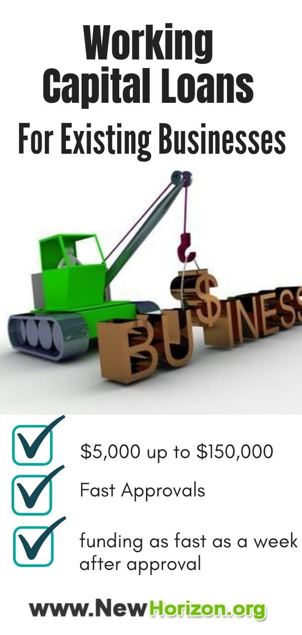 Working Capital Loans For Existing Businesses 5 000 150 000 Interest Calculator Interest Free Credit Cards Loan