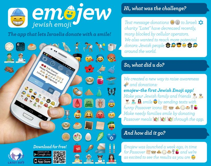 emojew app latet 2014 Text messages, App, Creative work